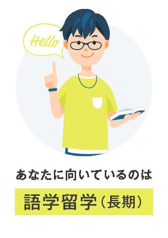 語学留学(長期)